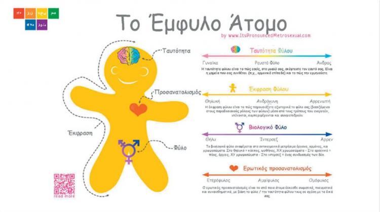 Δείτε τι θα διδάξουν στα παιδιά μας – Ξεκινάει η θεματική εβδομάδα με τίτλο: «Κατάρριψη των έμφυλων στερεοτύπων»