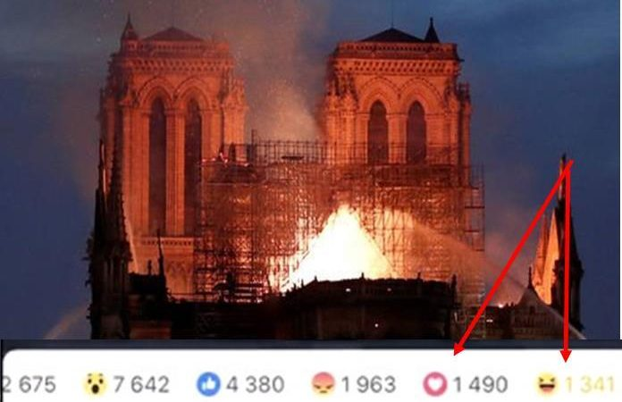 Ύποπτοι οι 1085 βανδαλισμοί σε εκκλησιές της Γαλλίας – οι ισλαμιστές γελούν στο FB
