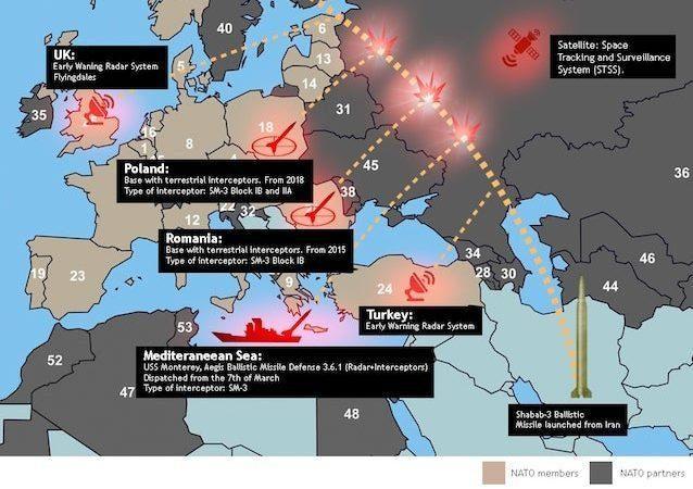 Η Ρωσία ετοιμάζει στρατιωτικά αντίποινα – Κρεμλίνο σε ΗΠΑ: «Έρχεται νέα κρίση της Κούβας» – Toποθετεί Iskander-M σε σημεία-κλειδιά