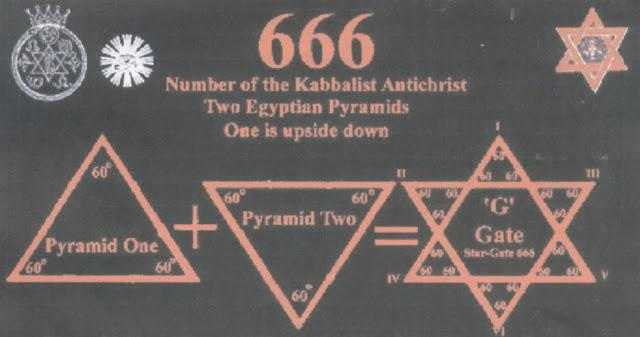 666 παντού… πολλές οι «συμπτώσεις» … και ο … Χριστόδουλος, «σύμπτωση»;;; Το 666 βρισκεται παντου με κρυπτογραφημενο τροπο!!!!!! ΕΛΕΟΣ! (βίντεο)