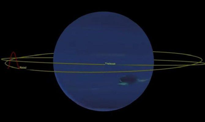 Φεγγάρι του Ποσειδώνα κάνει ζιγκ-ζαγκ για να αποφύγει τη σύγκρουση με άλλον δορυφόρο του πλανήτη (vid)