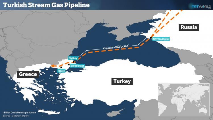 Καλομελέτα και έρχεται : « οι Ρώσοι ετοιμάζονται να κατέβουν με οργή στην Τουρκία ακολουθώντας την διαδρομή του ¨΄υπό ακύρωση¨ αγωγού Turkish Stream»