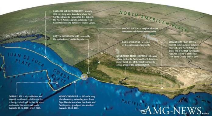 Μπορεί να συμβεί οποιαδήποτε ημέρα.Η FEMA προετοιμάζεται με αντισεισμική άσκηση για Μέγα-Σεισμό 9 ρίχτερ ή μεγαλύτερο, στη ζώνη Κασκάντια.