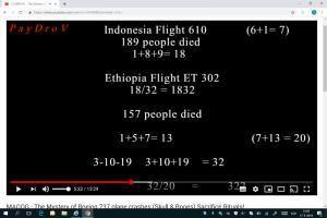 Θυσιούλες αοράτων! Τα Boeing 737 Max δεν πέφτουν από μόνα τους!!!