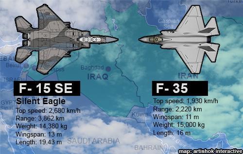 Γελάνε Στις ΗΠΑ Για Την Δήθεν Παραχώρηση Των Τουρκικών F-35 Στην Ελλάδα, Και Τα F-15 Να Πάρετε Πολύ Σας Είναι!