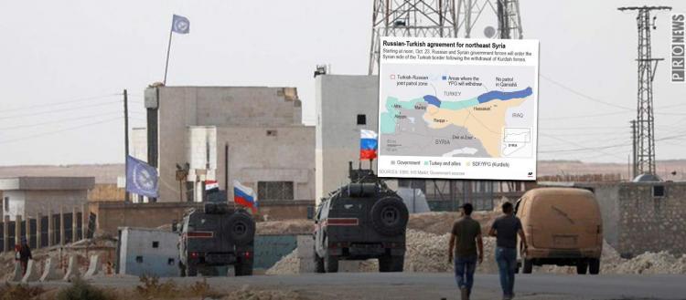 Ρωσική «αεραπόβαση» με εκατοντάδες Ρώσους στρατονόμους από την Τσετσενία στην Συρία