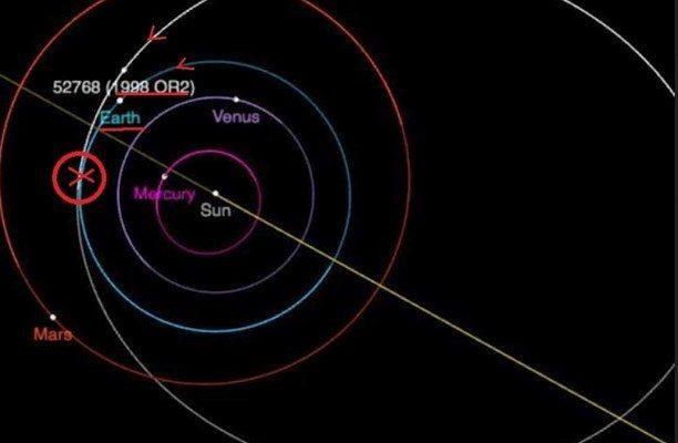"""Ασκηση προσομοιωσης """"χτυπηματος"""" αστεροειδους απο NASA και FEMA (Απριλιος 29- Μαιος 3 2019)"""