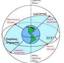 Ανατρεπτική Ελληνική Θεωρία γιά τήν Γή. Θούλη, Πυθέας