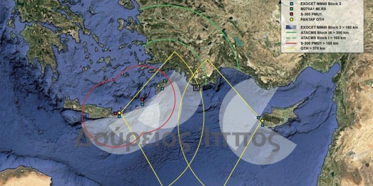 Ανάλυση: H Κυπριακή Άμυνα και Εθνική Φρουρά – Αναμένονται εξελίξεις.