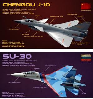 Μάικ Πομπέο: Πρέπει Να Σταματήσουμε Πάση Θυσία Το Ιράν Να Αποκτήσει Ρωσικά Μαχητικά Su-30 Και Κινέζικα J-10!