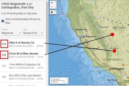 Οι σεισμοί 5.5 και 5.2ρίχτερ έπληξαν τις περιοχές προειδοποίησης στην Καλιφόρνια και τη Νεβάδα μέσα σε 30 δευτερόλεπτα.