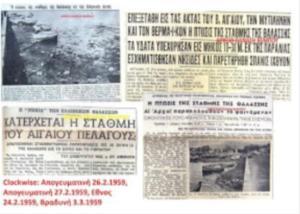 Το τράβηγμα της θάλασσας ως προσεισμικό φαινόμενο και το εγγραφο για διαχείριση σε τσουνάμι απο Υπ.Υγείας.