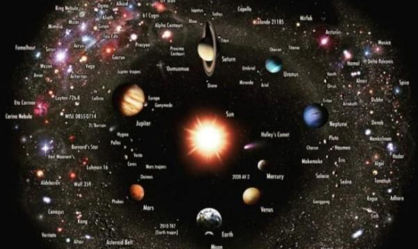 Αντίστροφη μέτρηση προς αποκάλυψη: Η μυστική τεχνολογία πίσω από τη διαστημική δύναμη
