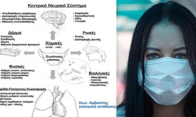 Καρδιολόγος Κ. Αρβανίτης: Όλες οι παρενέργειες από τη συστηματική χρήση μάσκας