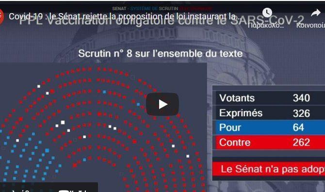 Ιστορική απόφαση της Γαλλικής Γερουσίας στις 13/10/21: απορρίπτει την πρόταση νόμου για υποχρεωτικό εμβολιασμό κατά covid19.Tην καταψήφισε με ευρεία πλειοψηφία 262 έναντι 64!