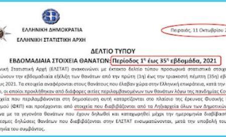 Έκτακτο δελτίο θανάτων της ΕΛΣΤΑΤ: 28,5 χιλιάδες φέρετρα Ελλήνων βαραίνουν τη χειρότερη και πιο επικίνδυνη κυβέρνηση.